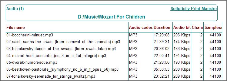 directory print audio