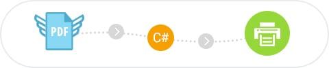 C# Print PDF