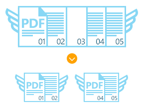 split pdf by blank pages
