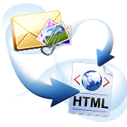 Convert Mail to HTML with Attachments