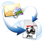 Convert Mail to JPEG with Attachments