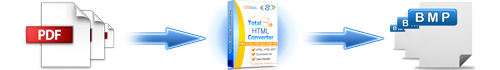 convert pdf to bmp